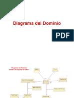 Diagrama de Dominio