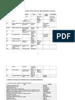 Teclas Excel