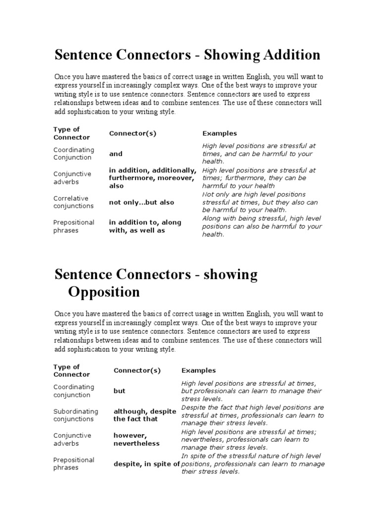 Sentence Connectors | Preposition And Postposition | English Language