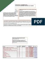 Cálculo+IPC