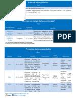 Legislativo Al Día (24.11.2015)