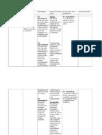 planificación de clases 1 básico