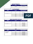 Boletín Impositivo - Diciembre 2015