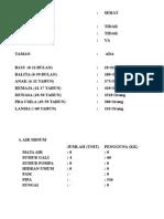 Data Profil Kelurahan