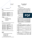 Exercices analytique