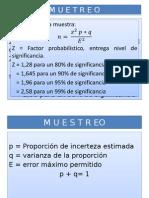 Formulas Muestreo