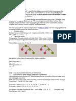 Pengertian FPB Dan KPK