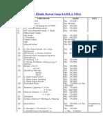 Tarif Tindakan Klinik Umum KMC