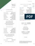 Llamado a La Torah Jatan y Kalah