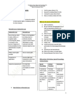 Civil procedure Tan Notes