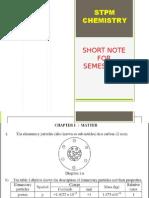 Short Notes for Sem 1 PDF