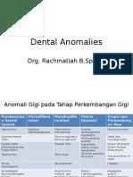 Dental Anomalies (5)