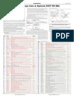 ΣΑΛΕΥΡΗΣ - ΕΓΚΑΤΑΣΤΑΤΗΣ - 916 - ΠΟΣΟ ΕΠΙΚΑΙΡΟ ΕΙΝΑΙ ΤΟ ΠΡΟΤΥΠΟ ΕΛΟΤ HD384