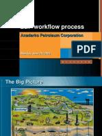 E&P workflow process