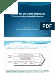 Analisi Processi aziendali__2434929.pdf