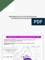 4a Procesos Psicrometricos