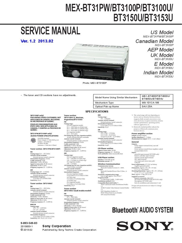 Mex Bt3150u | Antenna (Radio) | Hertz