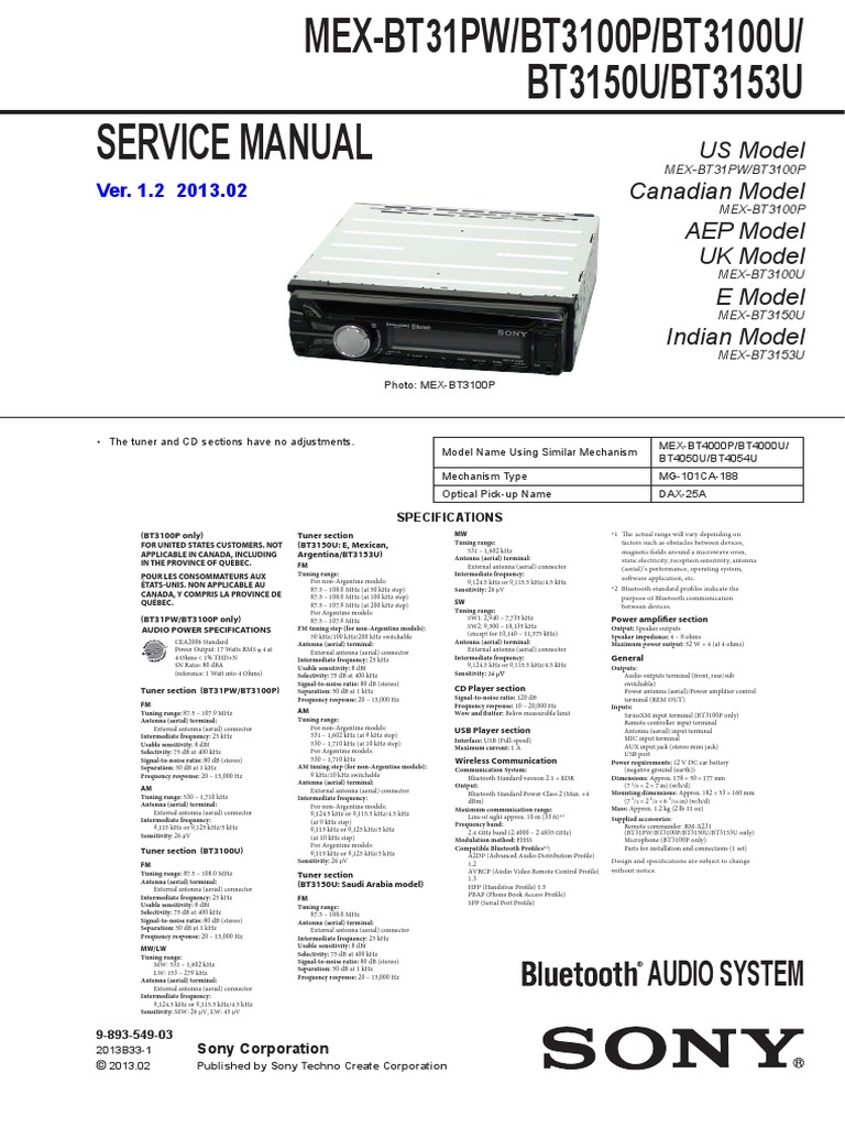 Mex Bt3150u   Antenna (Radio)   Hertz