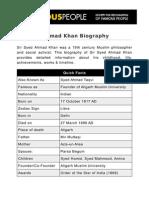 Sir Syed Ahmad Khan 5492