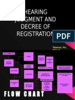 Hearing Judgment and Decree of Registration (Flow Chart)