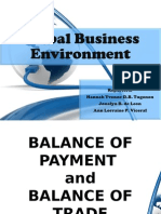 Global Business Environment Ppt