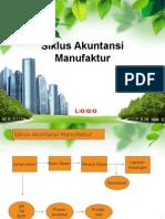 BAB 7 Siklus Akuntansi Manufaktur.ppt