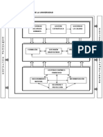 Mapa de Proceso Universidad