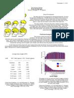 Science Alt HW Brain Development