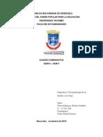 Cuadro Comparativo DSM IV - DSM V