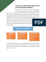 Relaciones Publicas RRPP Unidad 1