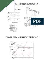 1.Diagrama Hierro Carbono
