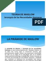 Teoria de Maslow (1)