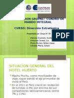 Grupo 03, PEA Hotel Huerto Jardin de Los Incas