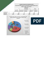 Excel y Graficas