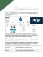 Insurance Industry Brief