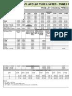 8.DAKL Nov 2015 SAP Upload w.e.f. 01.11.2015