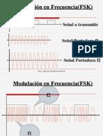 Archivo 6 Modulacion Digital Binaria Fsk