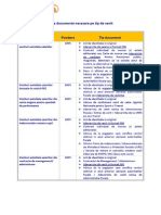 Lista Documente Necesare Pe Tip de Venit