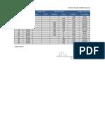 Ejercicio de Diagrama de Masas