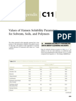 Appendix C11 Values of Hansen Solubility Parameters for Solvents Soils and Polymers 2014 Cleaning With Solvents