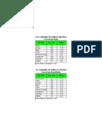 Evaluación Económica - Def. Ribereña La Balsa