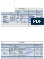 Construction Project Directory