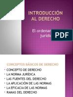 Tema 1. El Ordenamiento Jurídico