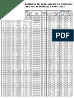 Jadwal Perjalanan Kereta API Yang Lewat Di Jpl No 25 Jln Dewi Sartika Th 2015
