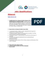 Arabic Qualifications & University Courses