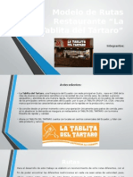 Modelo de Rutas Restaurante La Tablita Del Tartaro
