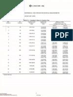 astm a53 dn.pdf