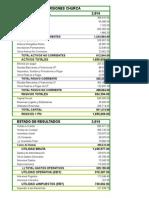Ejercicio Práctico de Índices o Razones Financieras 2
