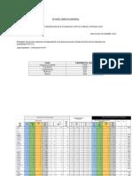 Resultados Oficiales FEPUC Periodo 2016