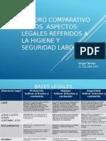 CUADRO COMPARATIVO LEYES SEGURIDAD E HIGIENE INDUSTRIAL